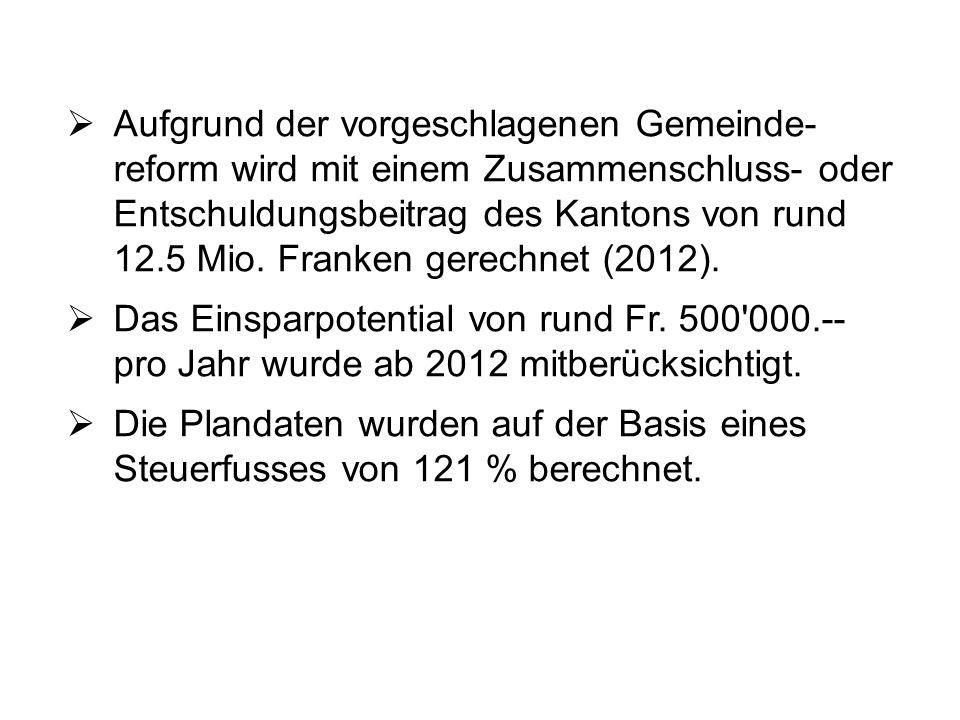 Aufgrund der vorgeschlagenen Gemeinde- reform wird mit einem Zusammenschluss- oder Entschuldungsbeitrag des Kantons von rund 12.5 Mio.
