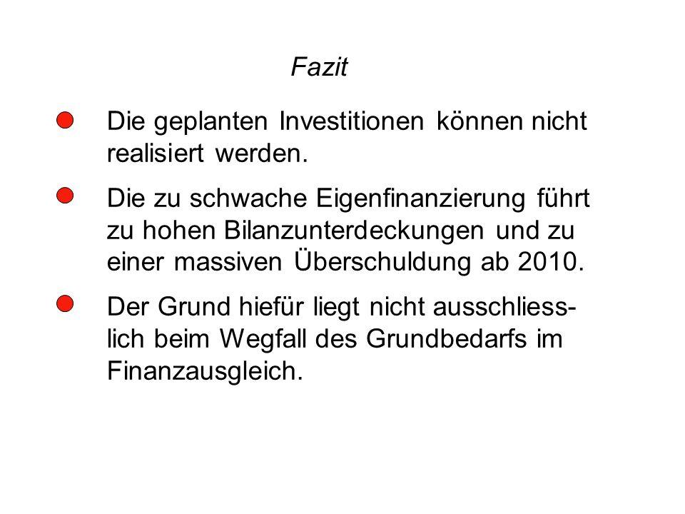 Effingen - Finanzplanung 2009 - 2018 Nettoinvestitionen und Eigenfinanzierung