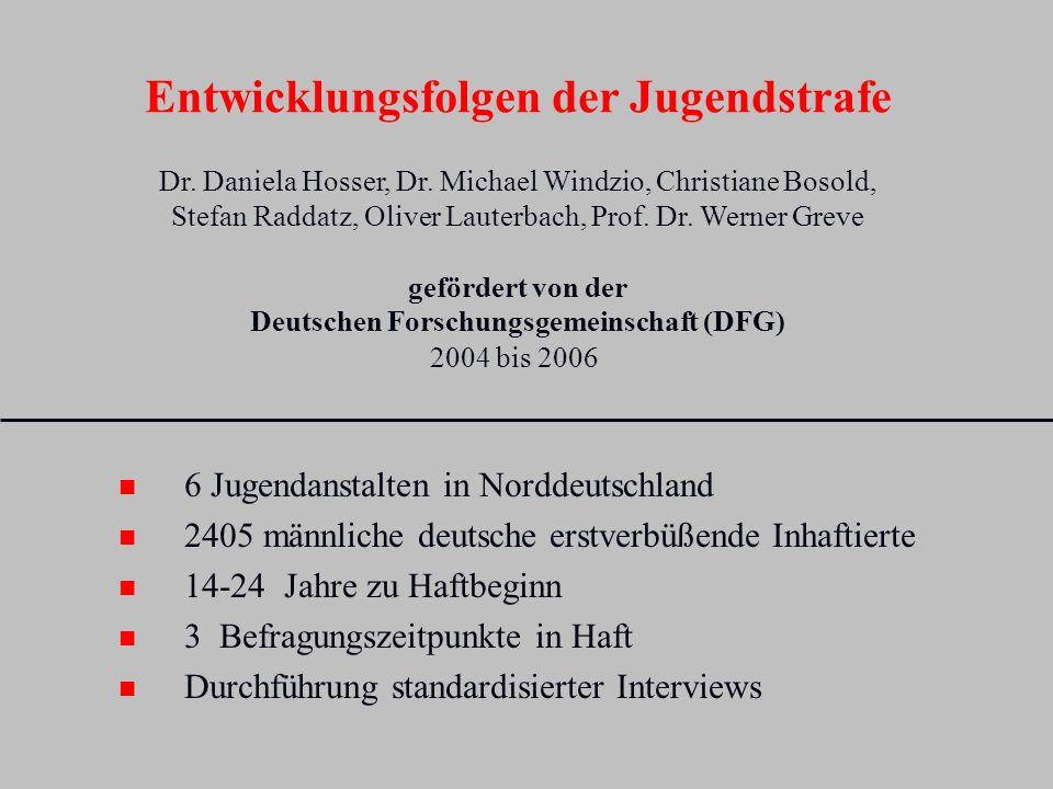 Entwicklungsfolgen der Jugendstrafe Dr. Daniela Hosser, Dr. Michael Windzio, Christiane Bosold, Stefan Raddatz, Oliver Lauterbach, Prof. Dr. Werner Gr