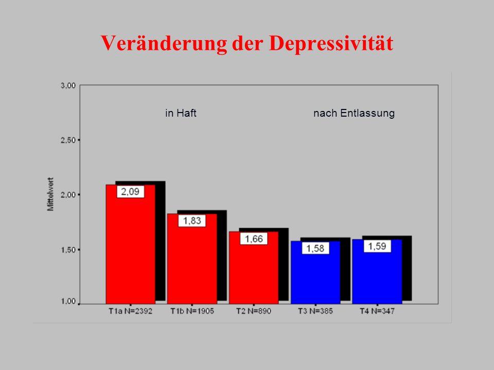 Veränderung der Depressivität in Haftnach Entlassung