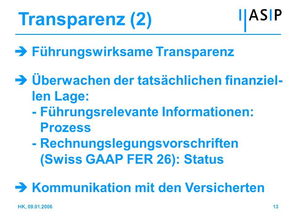13HK, 09.01.2006 Transparenz (2) Führungswirksame Transparenz Überwachen der tatsächlichen finanziel- len Lage: -Führungsrelevante Informationen: Proz