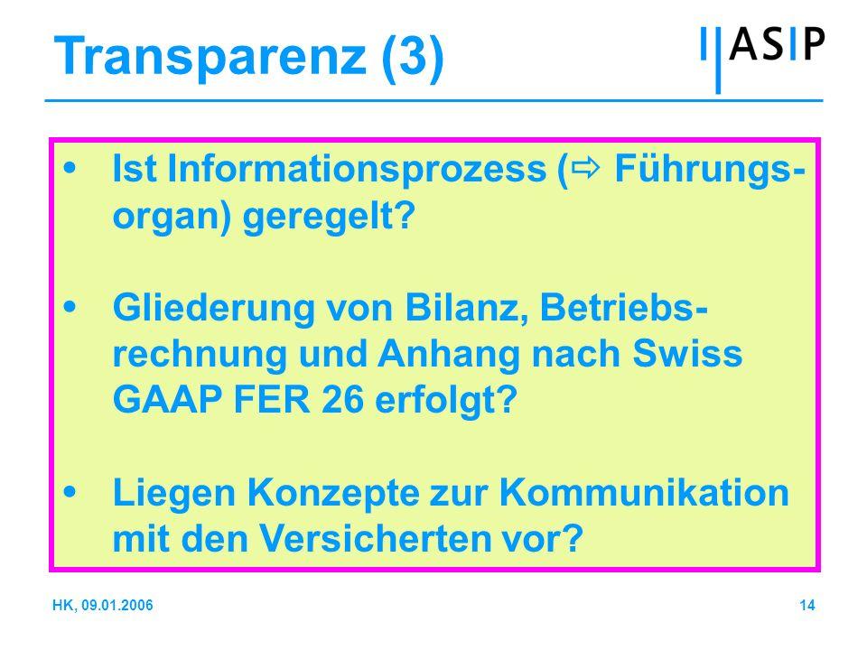 14HK, 09.01.2006 Transparenz (3) Ist Informationsprozess ( Führungs- organ) geregelt? Gliederung von Bilanz, Betriebs- rechnung und Anhang nach Swiss