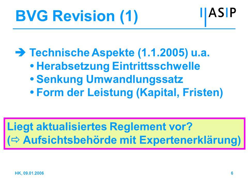 6HK, 09.01.2006 BVG Revision (1) Technische Aspekte (1.1.2005) u.a. Herabsetzung Eintrittsschwelle Senkung Umwandlungssatz Form der Leistung (Kapital,