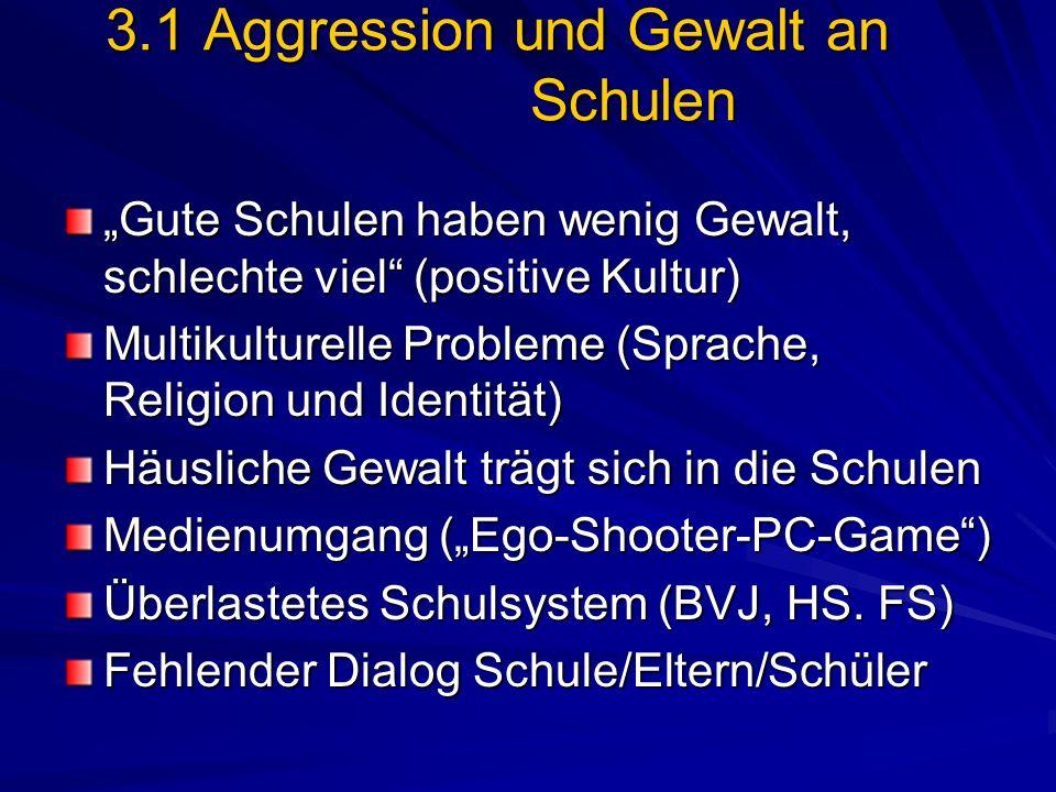 3.1 Aggression und Gewalt an Schulen Gute Schulen haben wenig Gewalt, schlechte viel (positive Kultur) Multikulturelle Probleme (Sprache, Religion und