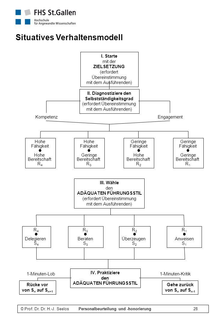 © Prof.Dr. Dr. H.-J. Seelos Personalbeurteilung und -honorierung 28 Situatives Verhaltensmodell I.