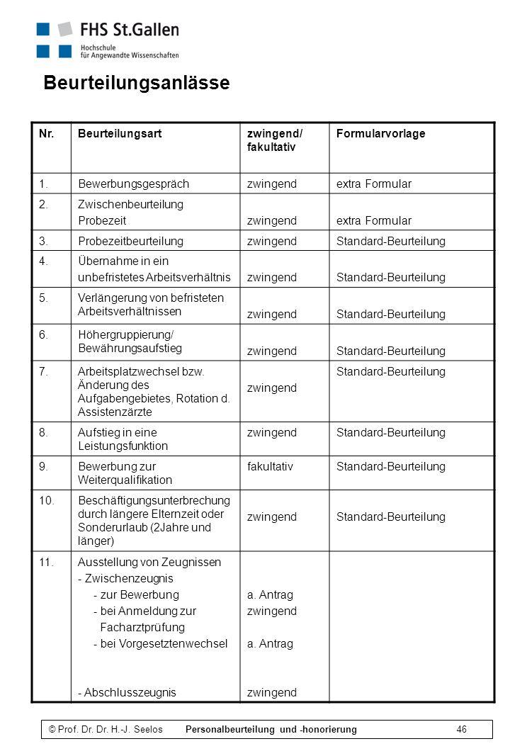 © Prof. Dr. Dr. H.-J. Seelos Personalbeurteilung und -honorierung 46 Beurteilungsanlässe Nr.Beurteilungsartzwingend/ fakultativ Formularvorlage 1.Bewe
