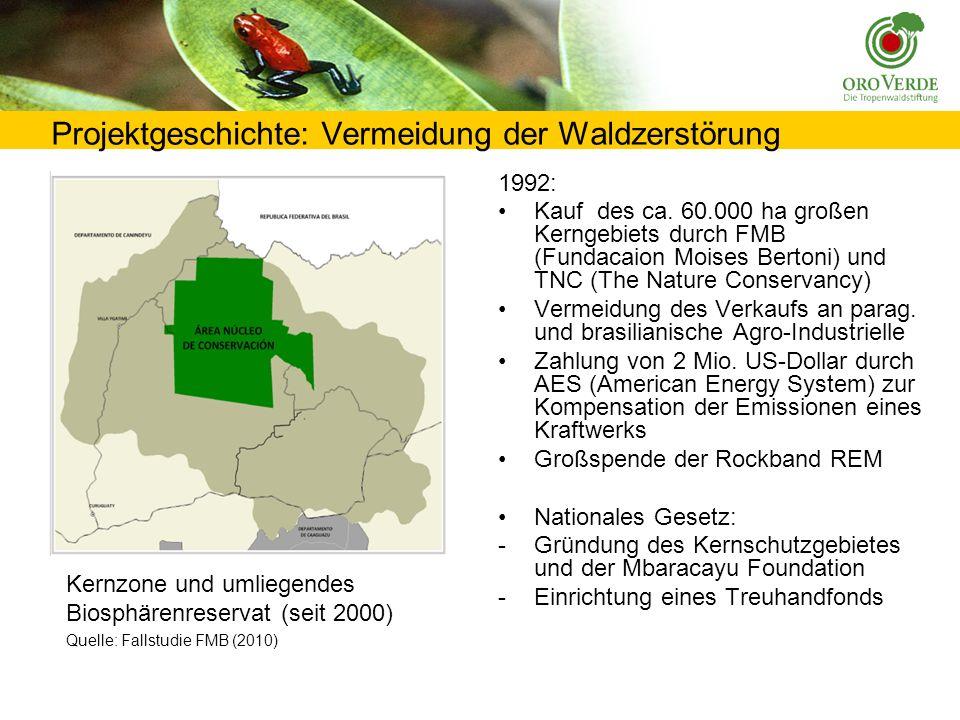 Projektgeschichte: Vermeidung der Waldzerstörung 1992: Kauf des ca.