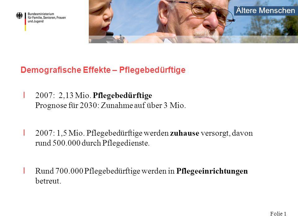 Ältere Menschen Folie 1 I 2007: 2,13 Mio. Pflegebedürftige Prognose für 2030: Zunahme auf über 3 Mio. I 2007: 1,5 Mio. Pflegebedürftige werden zuhause