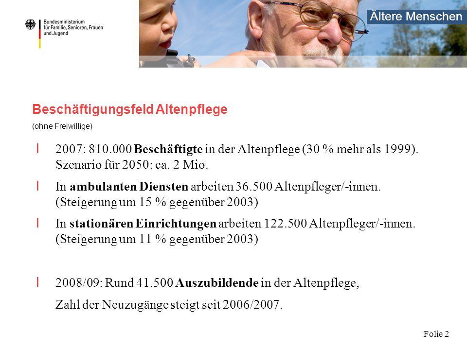 Ältere Menschen Folie 2 I 2007: 810.000 Beschäftigte in der Altenpflege (30 % mehr als 1999). Szenario für 2050: ca. 2 Mio. I In ambulanten Diensten a