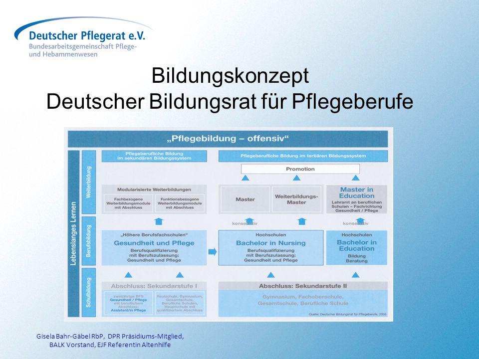 Gisela Bahr-Gäbel RbP, DPR Präsidiums-Mitglied, BALK Vorstand, EJF Referentin Altenhilfe Bildungskonzept Deutscher Bildungsrat für Pflegeberufe