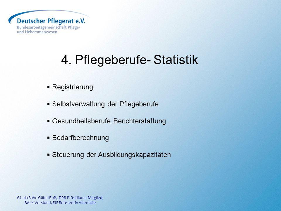 Gisela Bahr-Gäbel RbP, DPR Präsidiums-Mitglied, BALK Vorstand, EJF Referentin Altenhilfe 4.