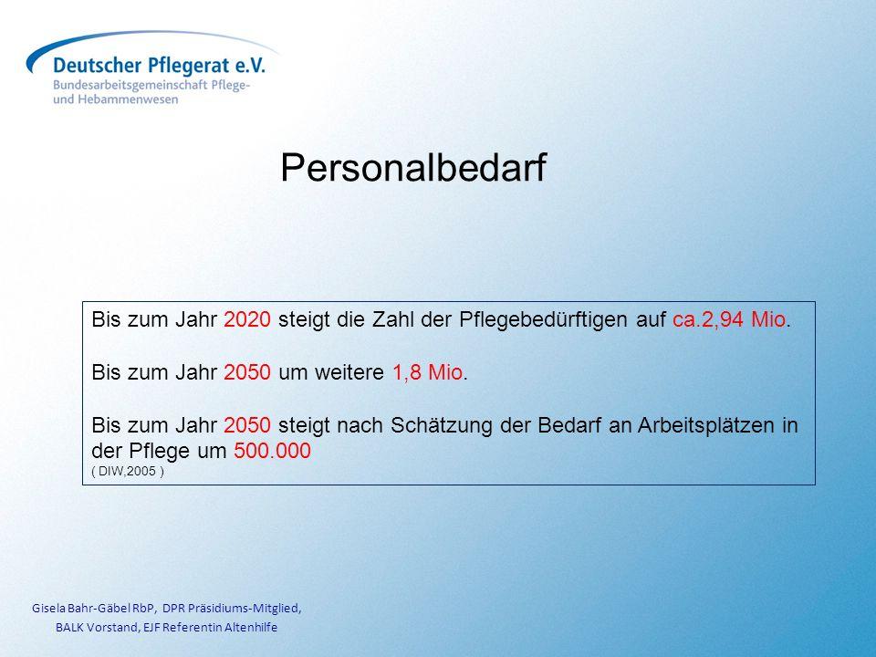 Personalbedarf Gisela Bahr-Gäbel RbP, DPR Präsidiums-Mitglied, BALK Vorstand, EJF Referentin Altenhilfe Bis zum Jahr 2020 steigt die Zahl der Pflegebedürftigen auf ca.2,94 Mio.