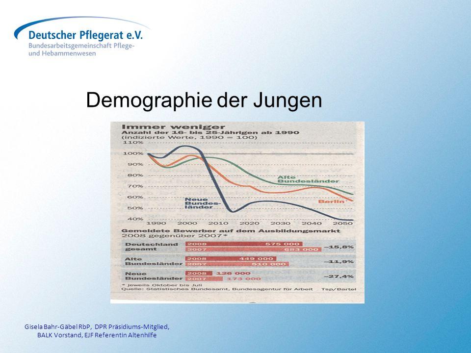 Demographie der Jungen Gisela Bahr-Gäbel RbP, DPR Präsidiums-Mitglied, BALK Vorstand, EJF Referentin Altenhilfe