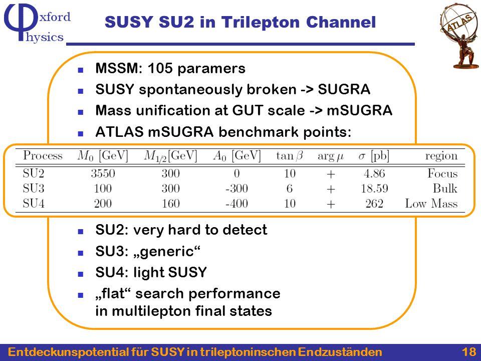 Entdeckunspotential für SUSY in trileptoninschen Endzuständen 18 SUSY SU2 in Trilepton Channel MSSM: 105 paramers SUSY spontaneously broken -> SUGRA M