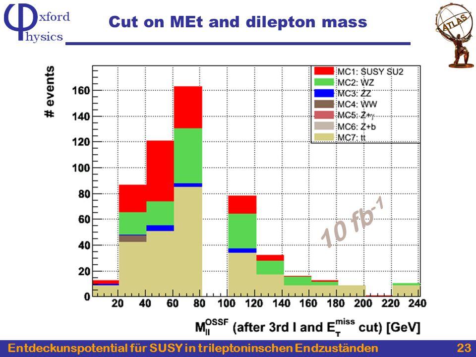 Entdeckunspotential für SUSY in trileptoninschen Endzuständen 23 Cut on MEt and dilepton mass 10 fb -1