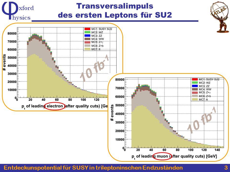 Entdeckunspotential für SUSY in trileptoninschen Endzuständen 3 Transversalimpuls des ersten Leptons für SU2 10 fb -1