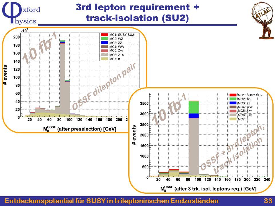 Entdeckunspotential für SUSY in trileptoninschen Endzuständen 33 3rd lepton requirement + track-isolation (SU2) 10 fb -1 OSSF dilepton pair OSSF + 3rd