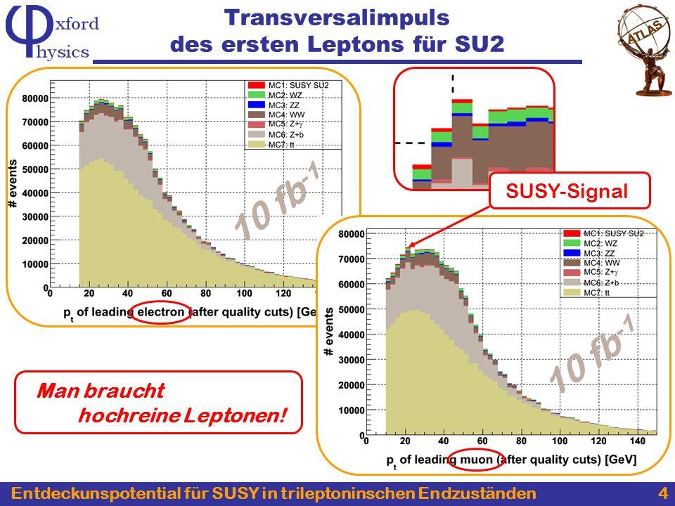 Entdeckunspotential für SUSY in trileptoninschen Endzuständen 4 Transversalimpuls des ersten Leptons für SU2 10 fb -1 SUSY-Signal Man braucht hochreine Leptonen!