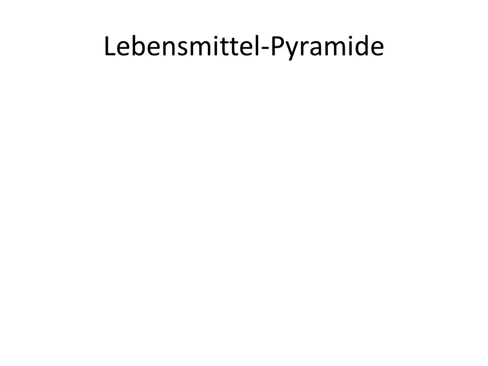Lebensmittel-Pyramide