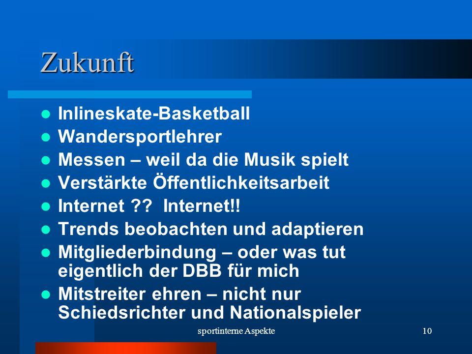 10 Zukunft Inlineskate-Basketball Wandersportlehrer Messen – weil da die Musik spielt Verstärkte Öffentlichkeitsarbeit Internet .
