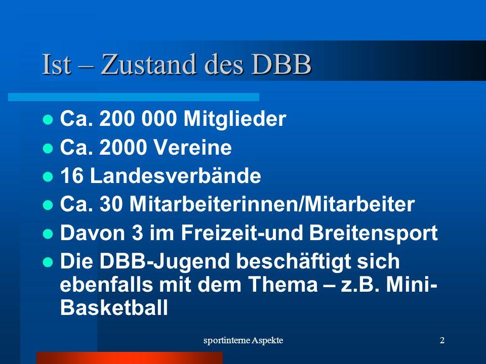 sportinterne Aspekte2 Ist – Zustand des DBB Ca. 200 000 Mitglieder Ca.