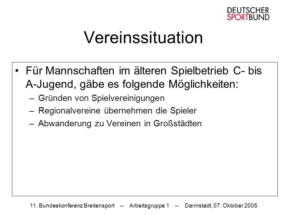 11. Bundeskonferenz Breitensport -- Arbeitsgruppe 1 -- Darmstadt, 07. Oktober 2005 Vereinssituation Für Mannschaften im älteren Spielbetrieb C- bis A-