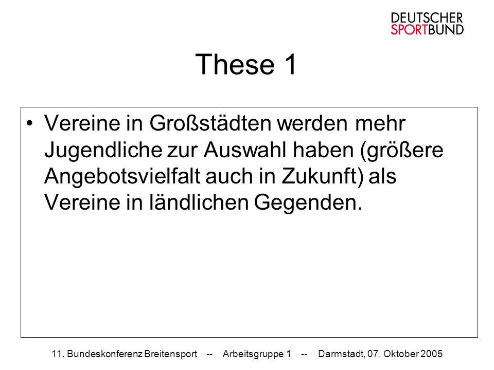 11. Bundeskonferenz Breitensport -- Arbeitsgruppe 1 -- Darmstadt, 07. Oktober 2005 These 1 Vereine in Großstädten werden mehr Jugendliche zur Auswahl