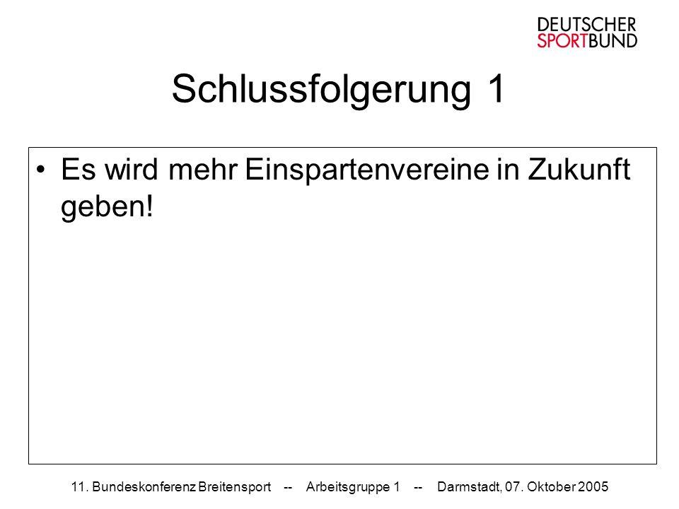 11. Bundeskonferenz Breitensport -- Arbeitsgruppe 1 -- Darmstadt, 07. Oktober 2005 Schlussfolgerung 1 Es wird mehr Einspartenvereine in Zukunft geben!