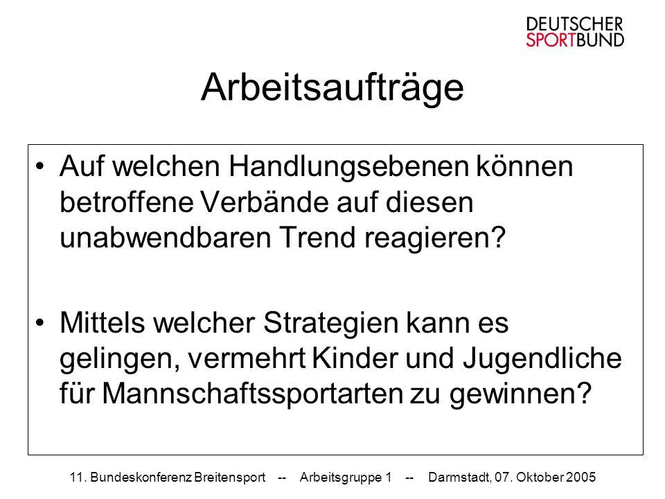11. Bundeskonferenz Breitensport -- Arbeitsgruppe 1 -- Darmstadt, 07. Oktober 2005 Arbeitsaufträge Auf welchen Handlungsebenen können betroffene Verbä