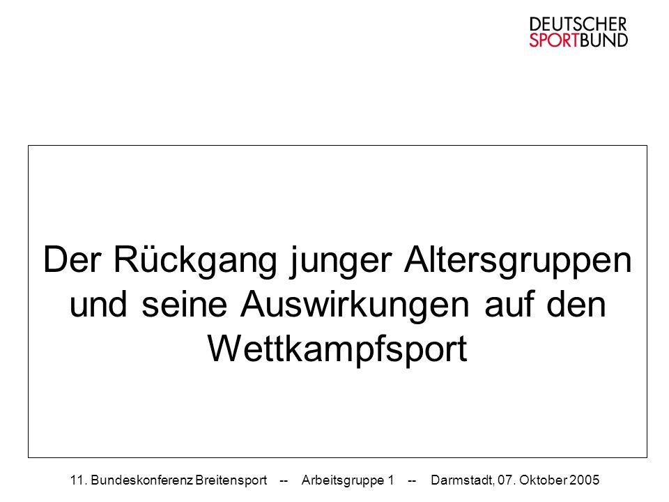 11. Bundeskonferenz Breitensport -- Arbeitsgruppe 1 -- Darmstadt, 07. Oktober 2005 Der Rückgang junger Altersgruppen und seine Auswirkungen auf den We