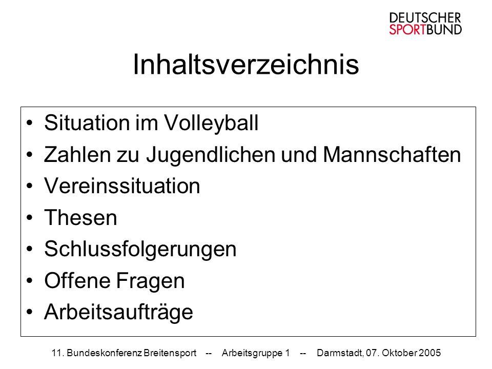 11. Bundeskonferenz Breitensport -- Arbeitsgruppe 1 -- Darmstadt, 07. Oktober 2005 Inhaltsverzeichnis Situation im Volleyball Zahlen zu Jugendlichen u