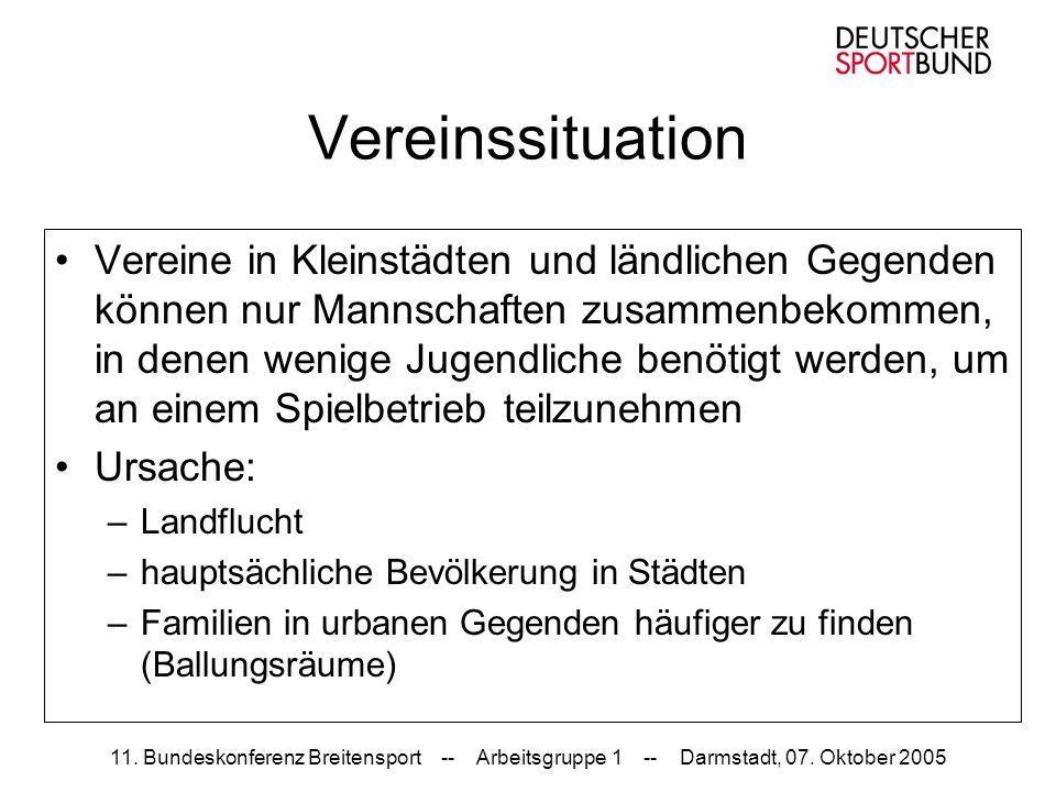 11. Bundeskonferenz Breitensport -- Arbeitsgruppe 1 -- Darmstadt, 07. Oktober 2005 Vereinssituation Vereine in Kleinstädten und ländlichen Gegenden kö