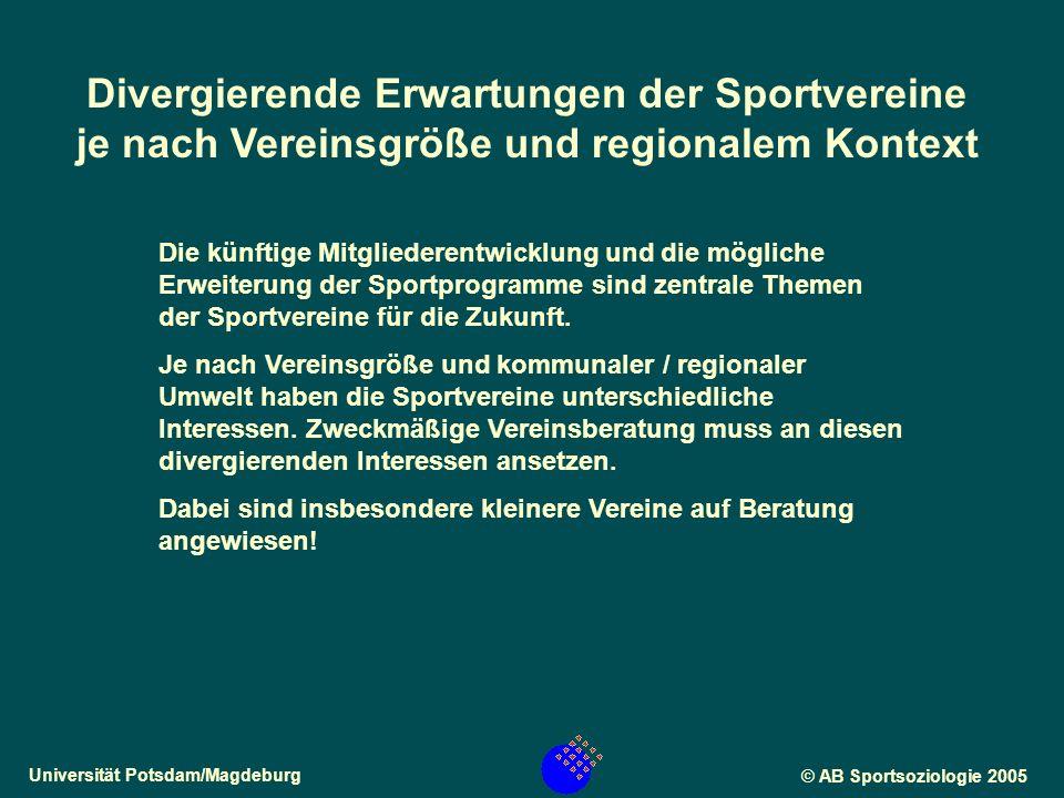 Universität Potsdam/Magdeburg© AB Sportsoziologie 2005 Die künftige Mitgliederentwicklung und die mögliche Erweiterung der Sportprogramme sind zentrale Themen der Sportvereine für die Zukunft.
