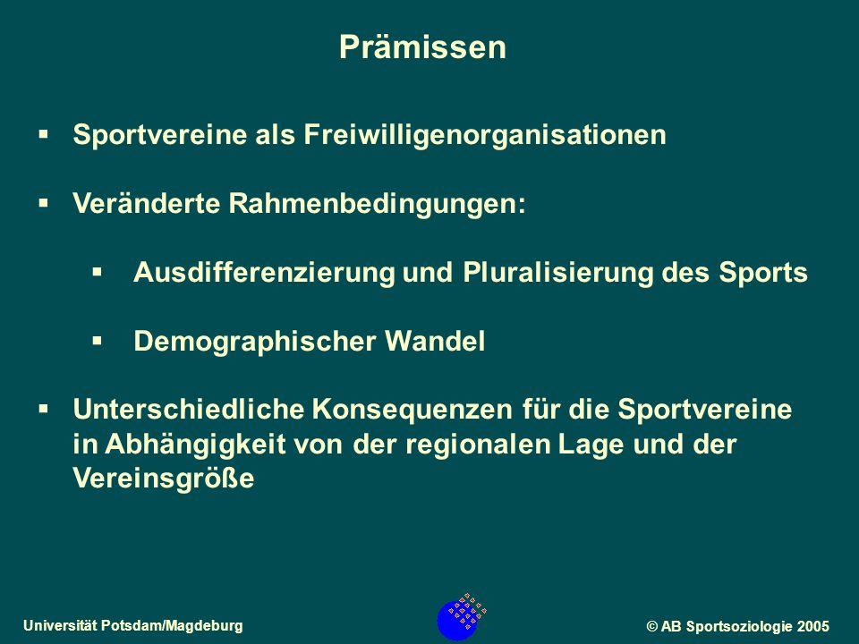 Universität Potsdam/Magdeburg© AB Sportsoziologie 2005 Organisationsgrade (DSB 2004), differenziert nach Geschlecht und Alter