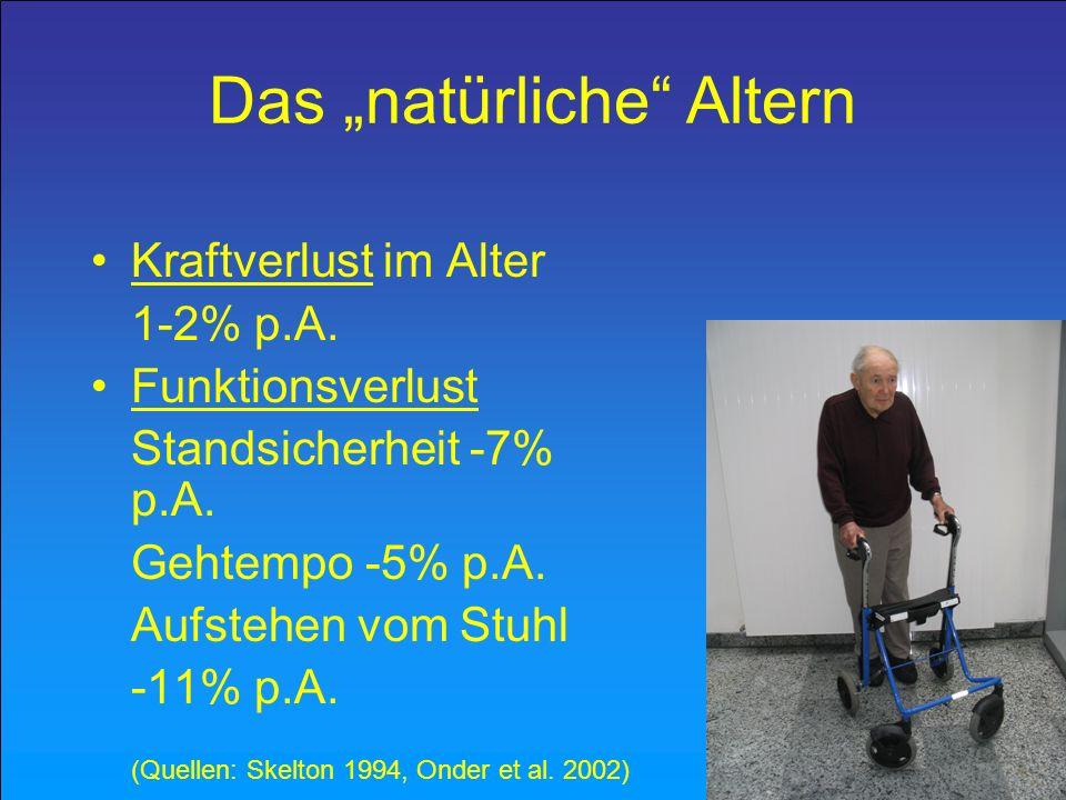 Das natürliche Altern Kraftverlust im Alter 1-2% p.A. Funktionsverlust Standsicherheit -7% p.A. Gehtempo -5% p.A. Aufstehen vom Stuhl -11% p.A. (Quell