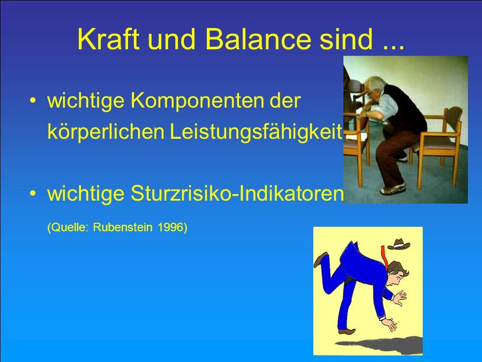 Kraft und Balance sind... wichtige Komponenten der körperlichen Leistungsfähigkeit wichtige Sturzrisiko-Indikatoren (Quelle: Rubenstein 1996)