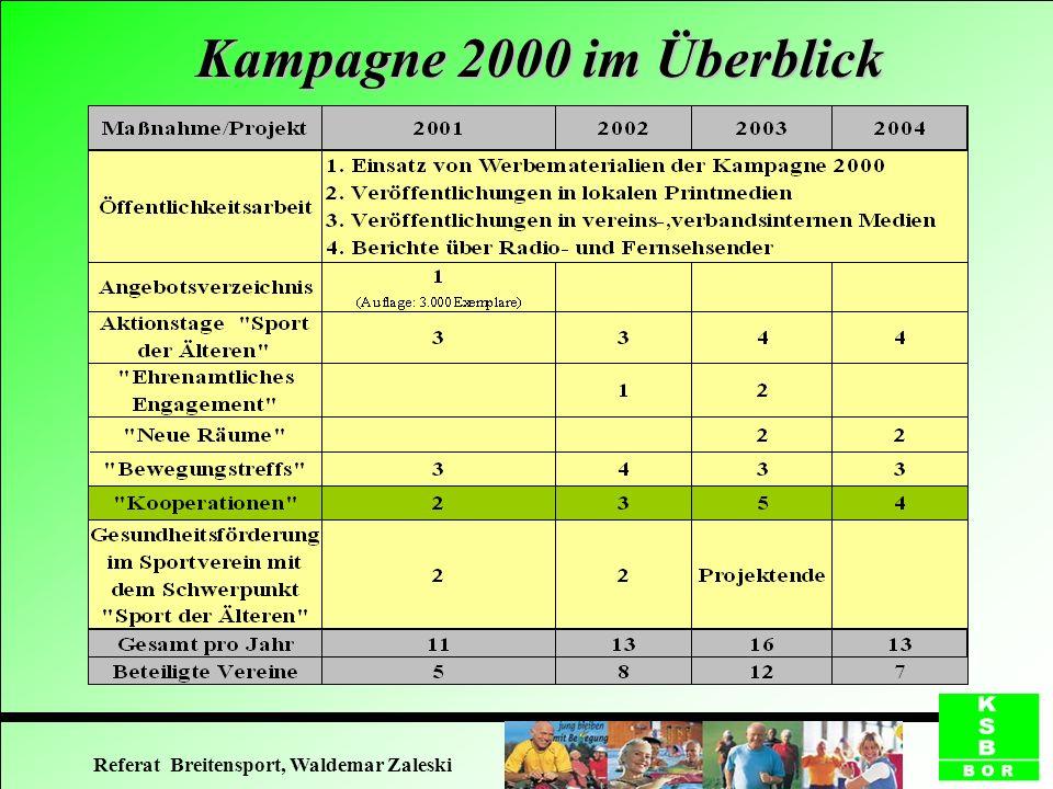 Projekt Kooperationen/ Hochaltrig fit Projektpartner Kneipp-Verein Gronau - SRG Alstätte - KSB Vz.B/P im Kreis Borken - Altenheim Borken - KSB BSV Gescher - Betreutes Wohnen Gescher - KSB SG Borken - Haus an der Aa in Borken - KSB Kampagne 2000 im Kreis Borken Referat Breitensport, Waldemar Zaleski