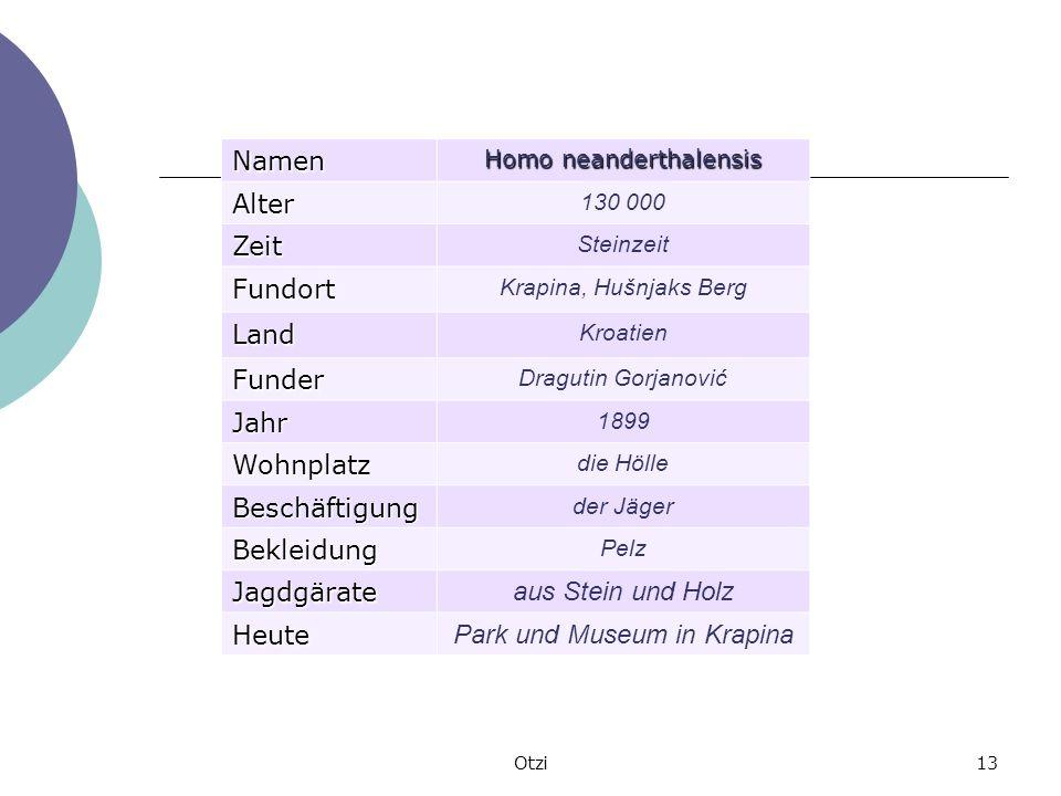 Namen Homo neanderthalensis Alter 130 000 Zeit Steinzeit Fundort Krapina, Hušnjaks Berg Land Kroatien Funder Dragutin Gorjanović Jahr 1899 Wohnplatz d