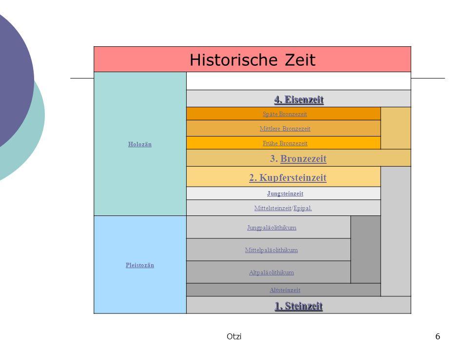 6Otzi6 Historische Zeit Holozän 4. Eisenzeit Eisenzeit Späte Bronzezeit Mittlere Bronzezeit Frühe Bronzezeit 3. BronzezeitBronzezeit 2. Kupfersteinzei