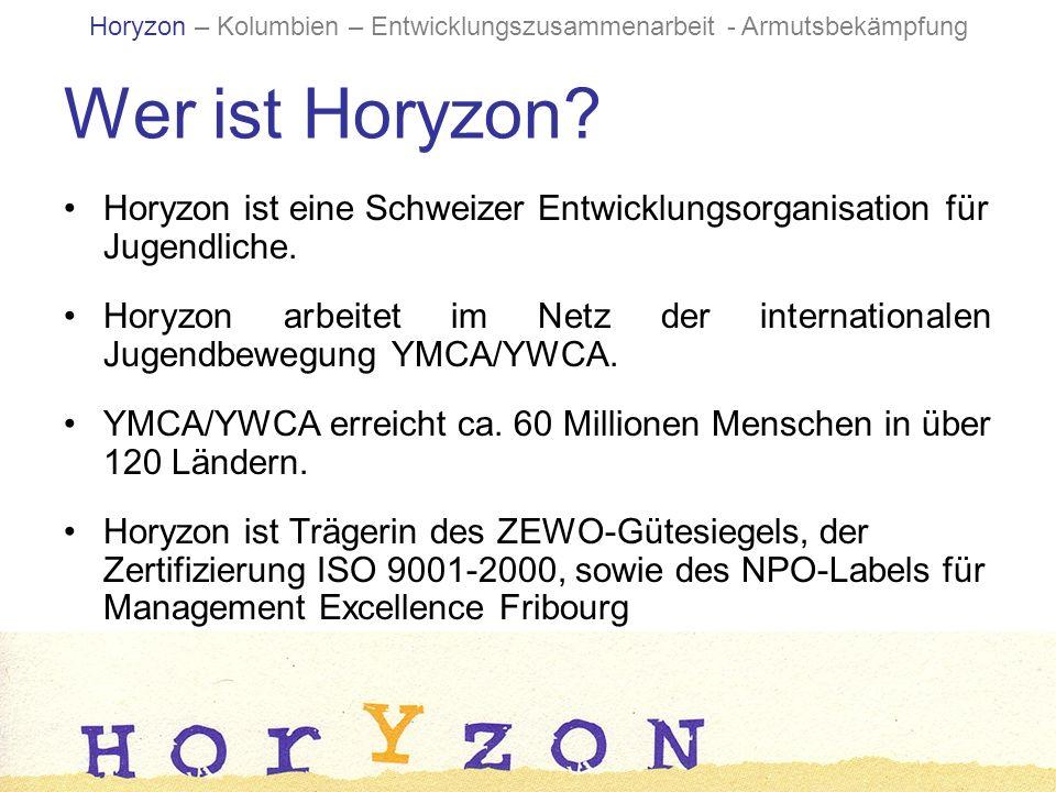 Wer ist Horyzon. Horyzon ist eine Schweizer Entwicklungsorganisation für Jugendliche.