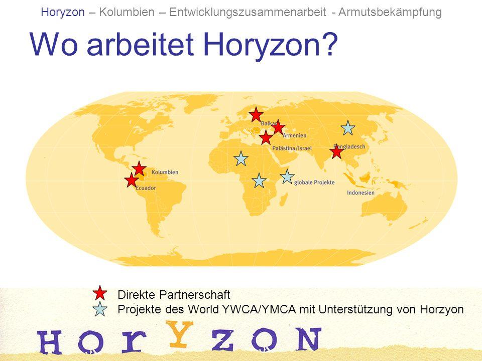 Wo arbeitet Horyzon.