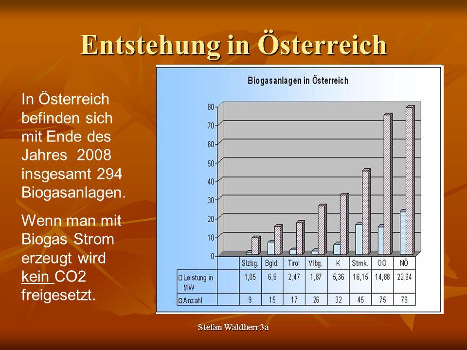Stefan Waldherr 3a Entstehung in Österreich In Österreich befinden sich mit Ende des Jahres 2008 insgesamt 294 Biogasanlagen. Wenn man mit Biogas Stro