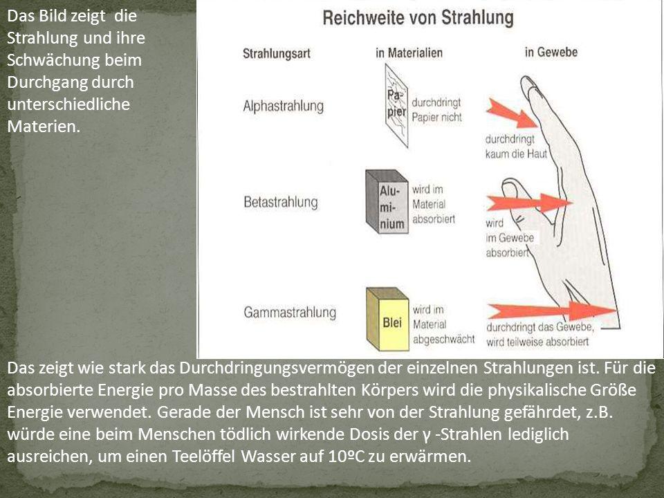 Das Bild zeigt die Strahlung und ihre Schwächung beim Durchgang durch unterschiedliche Materien. Das zeigt wie stark das Durchdringungsvermögen der ei