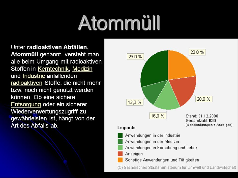 Stefan Waldherr 3a Atommüll Unter radioaktiven Abfällen, Atommüll genannt, versteht man alle beim Umgang mit radioaktiven Stoffen in Kerntechnik, Medi