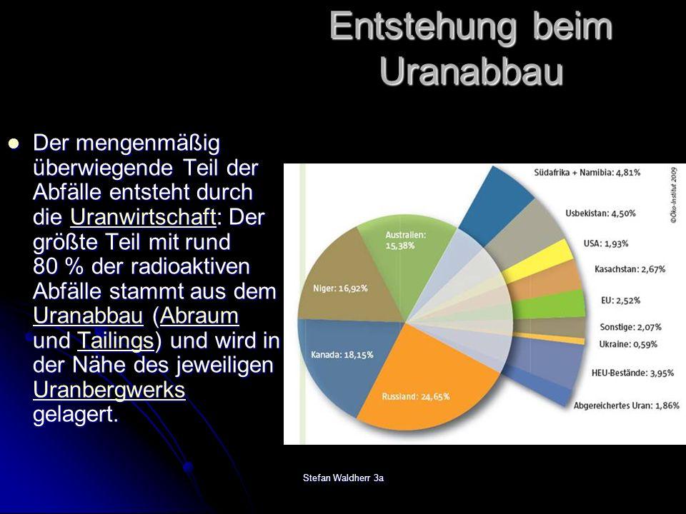 Stefan Waldherr 3a Entstehung beim Uranabbau Der mengenmäßig überwiegende Teil der Abfälle entsteht durch die Uranwirtschaft: Der größte Teil mit rund