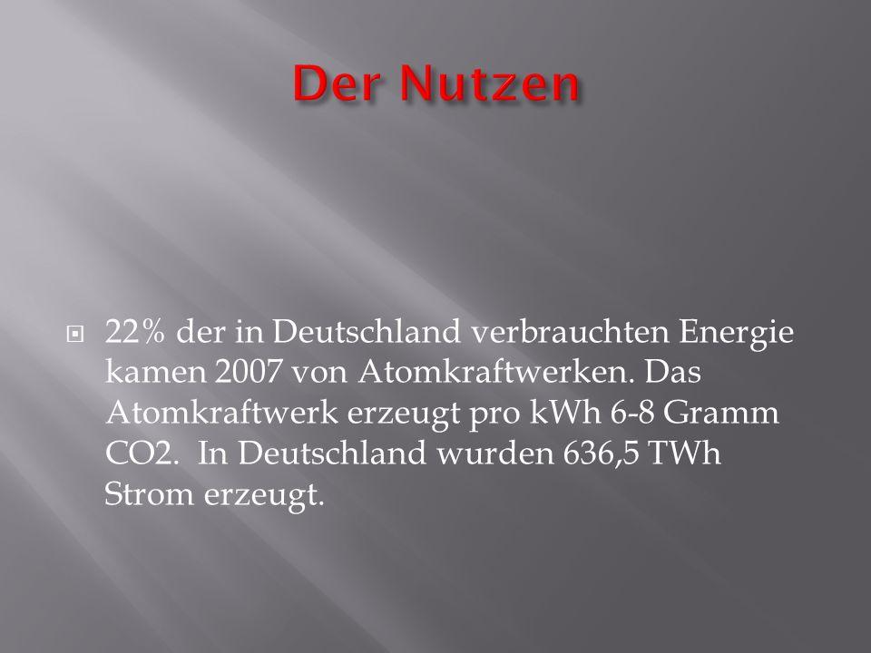 22% der in Deutschland verbrauchten Energie kamen 2007 von Atomkraftwerken. Das Atomkraftwerk erzeugt pro kWh 6-8 Gramm CO2. In Deutschland wurden 636