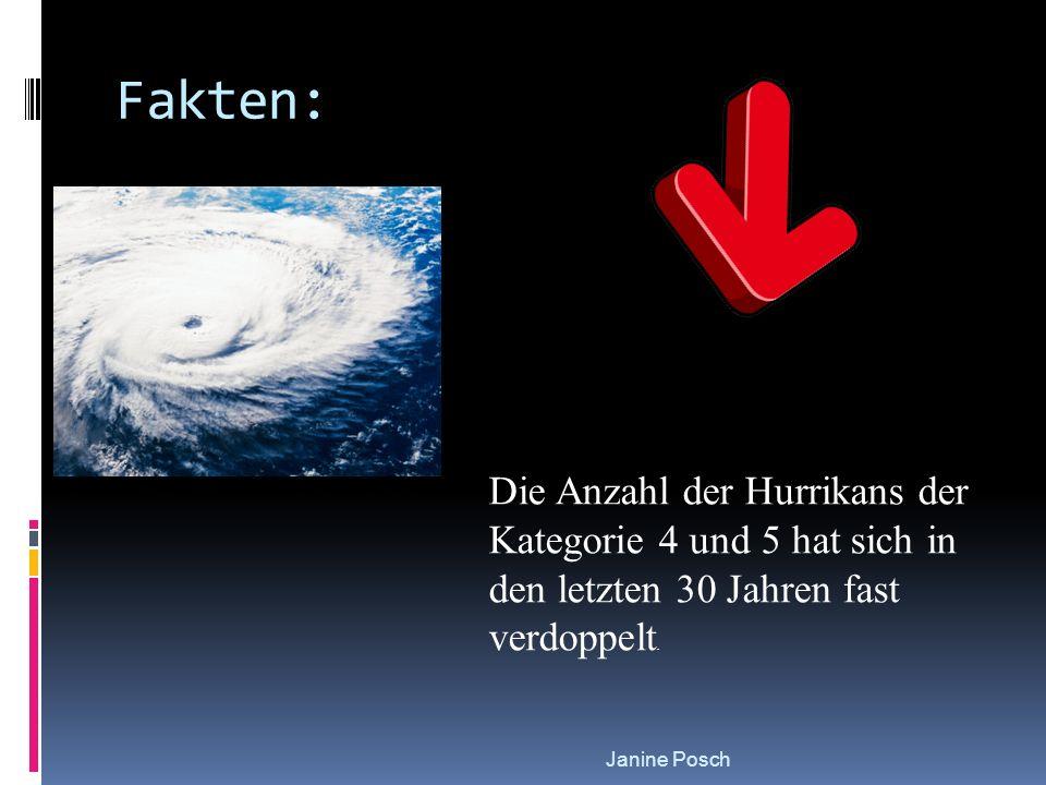 Janine Posch Fakten: Die Anzahl der Hurrikans der Kategorie 4 und 5 hat sich in den letzten 30 Jahren fast verdoppelt.