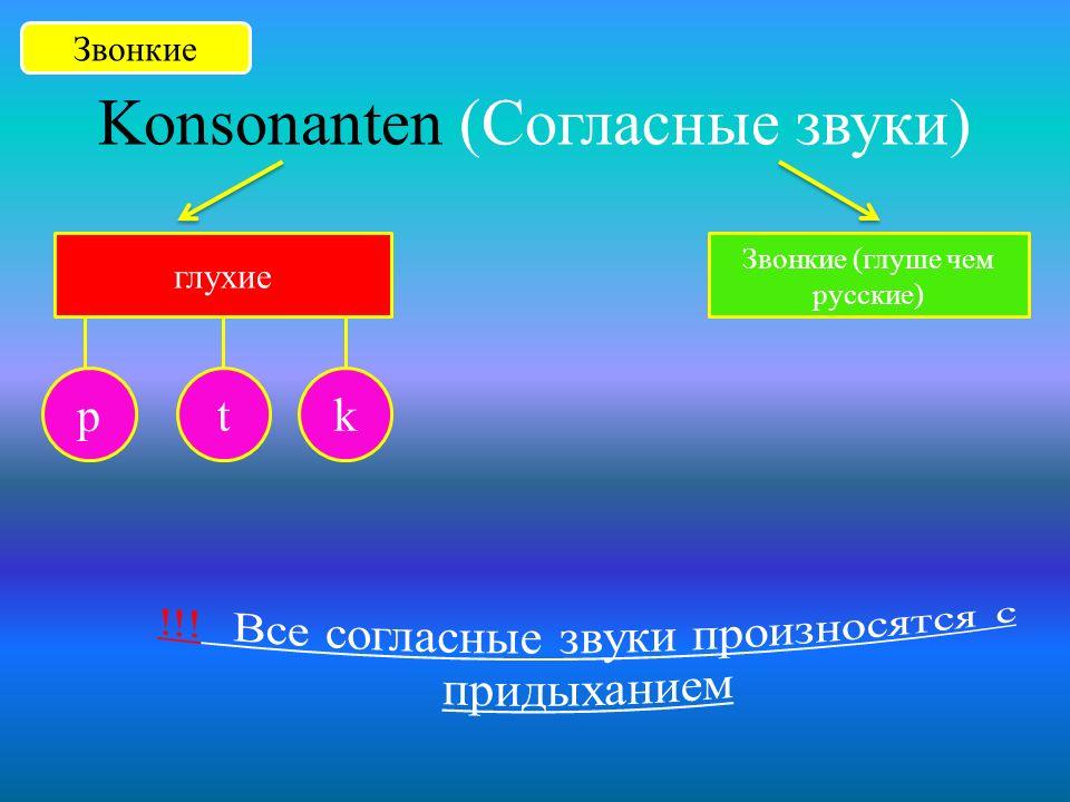 Konsonanten (Согласные звуки) глухие Звонкие (глуше чем русские) ptk Звонкие