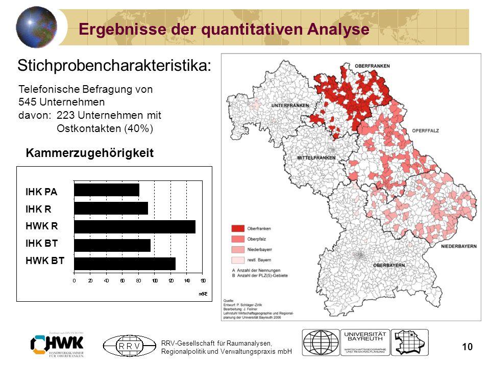 RRV-Gesellschaft für Raumanalysen, Regionalpolitik und Verwaltungspraxis mbH 10 Ergebnisse der quantitativen Analyse Stichprobencharakteristika: Telef