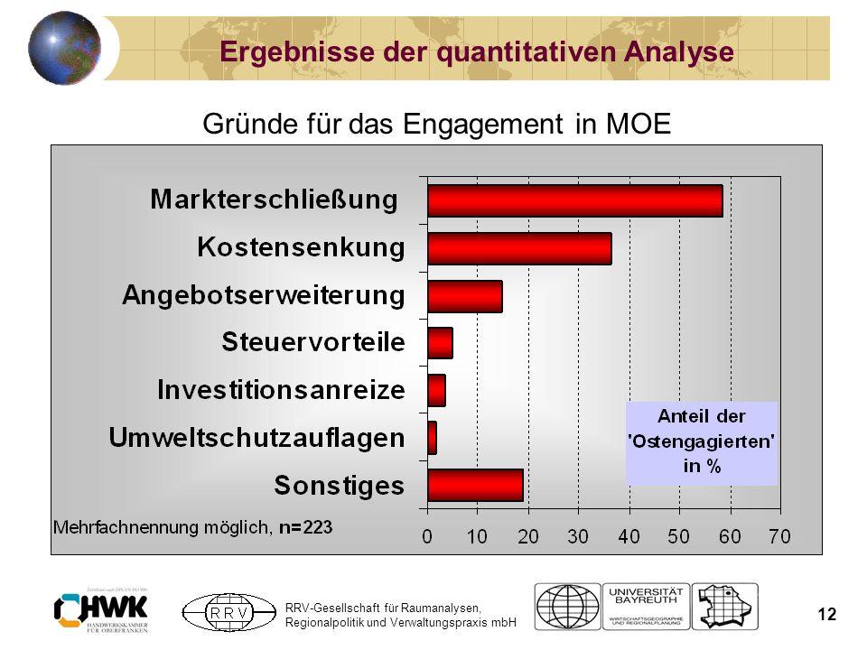 RRV-Gesellschaft für Raumanalysen, Regionalpolitik und Verwaltungspraxis mbH 12 Ergebnisse der quantitativen Analyse Gründe für das Engagement in MOE